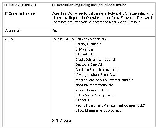 Признание факта дефолта Украины